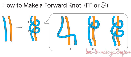 Forward Knot instructions